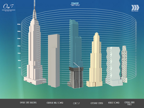 One57 compared to other Manhattan Landmarks